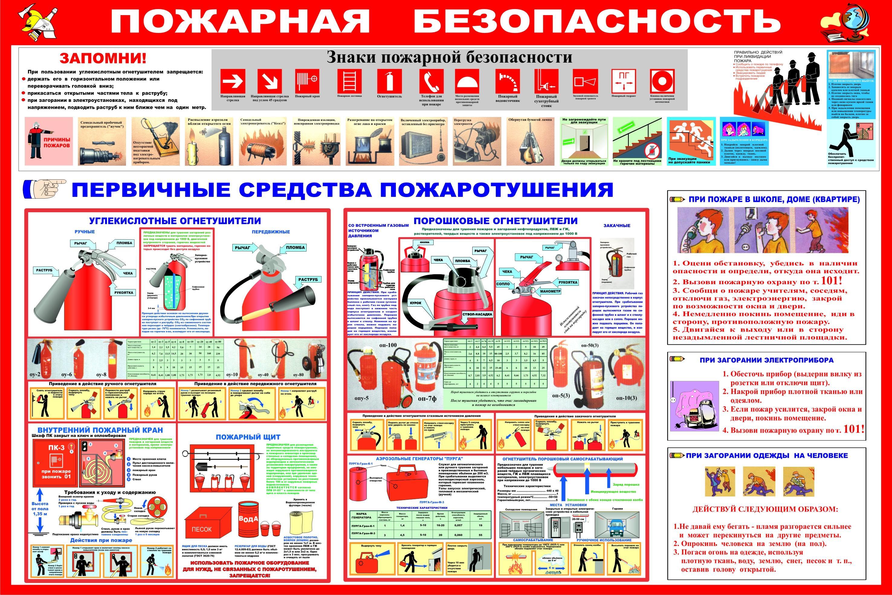 Центральный государственный электронный архив Украины